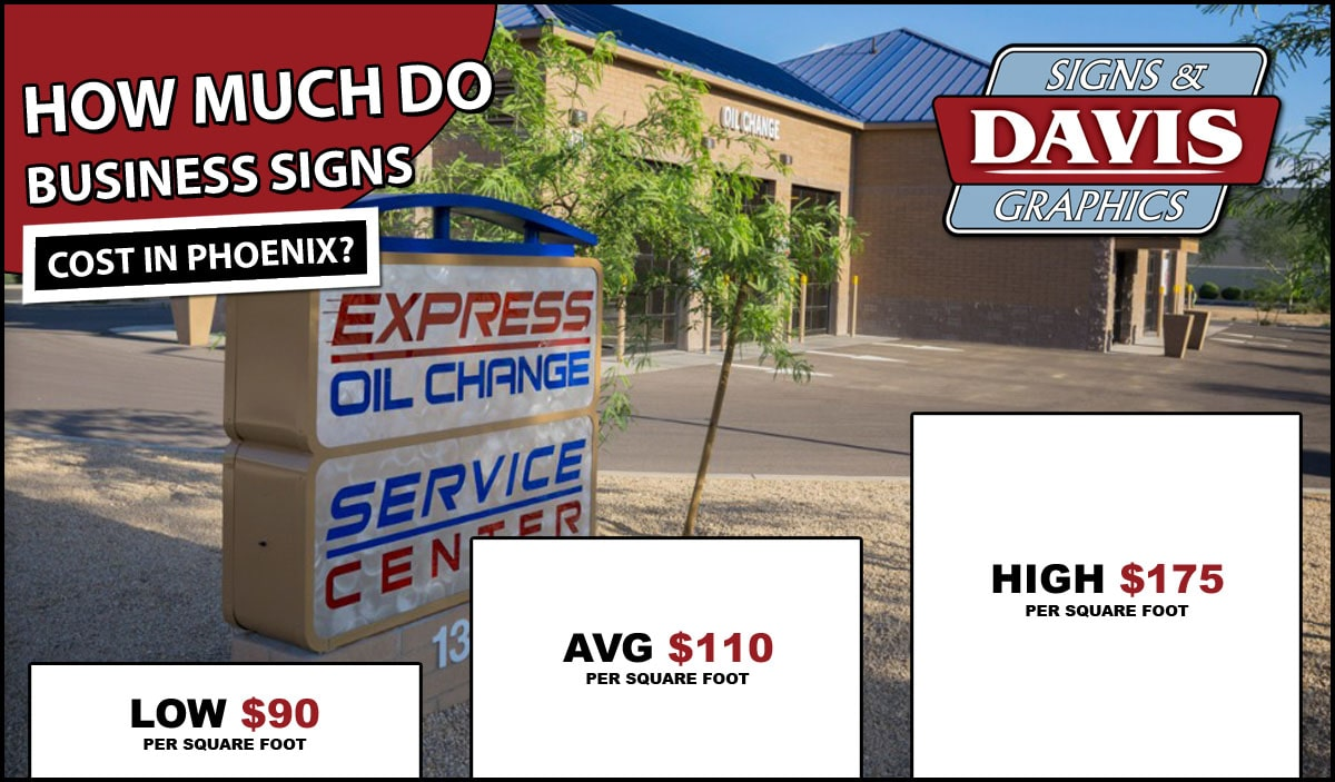 Business Signs Cost Phoenix