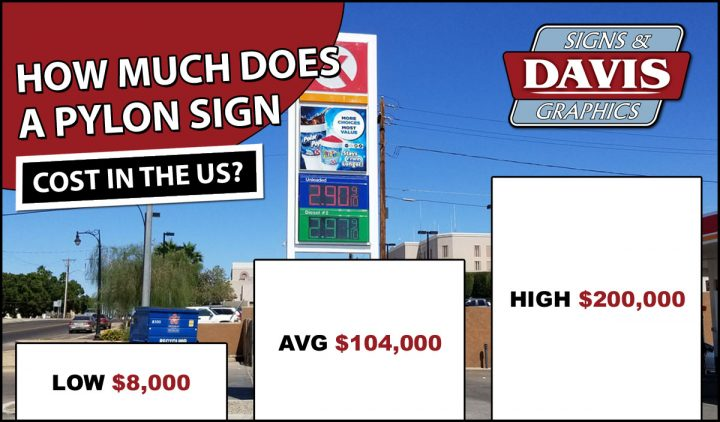 How Much Does a Pylon Sign Cost?