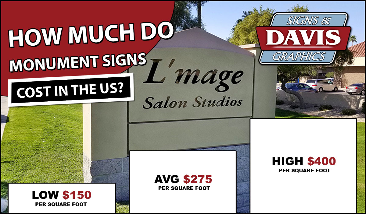 Monument Signs Cost Per Sq Ft